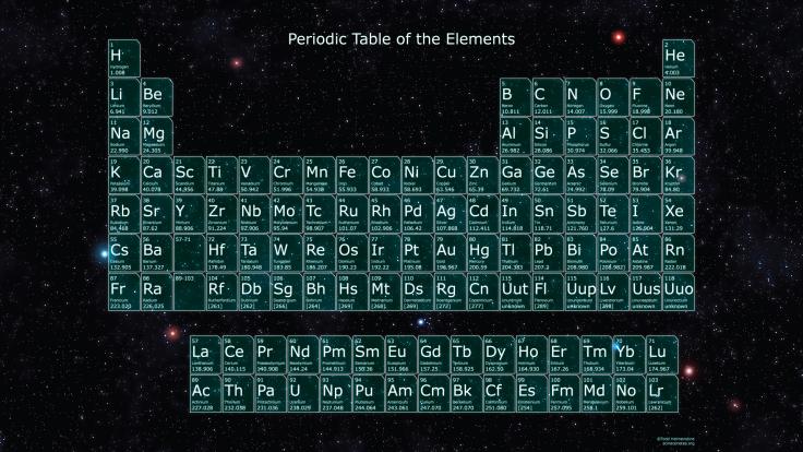 PeriodicTable-Space
